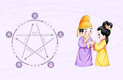 婚姻五行配对属相表 属相五行婚配表大全