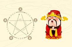六爻测财运方法 六爻怎么看财运
